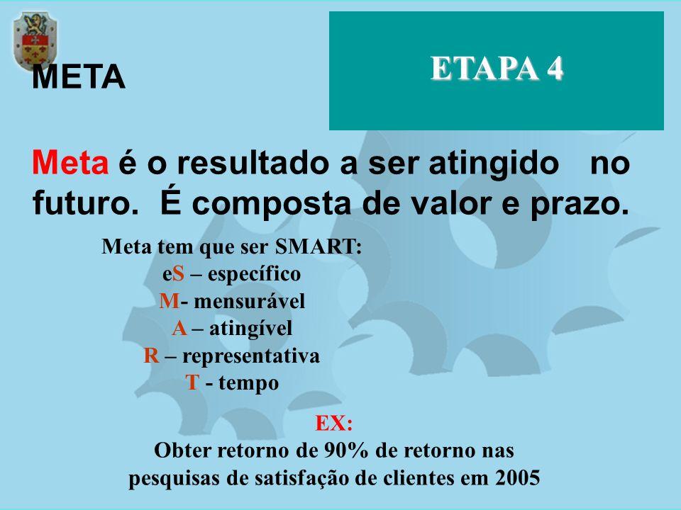 ETAPA 4META. Meta é o resultado a ser atingido no futuro. É composta de valor e prazo. Meta tem que ser SMART:
