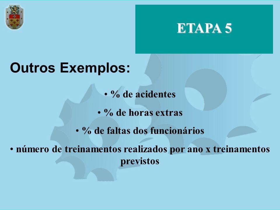 ETAPA 5 Outros Exemplos: % de acidentes % de horas extras