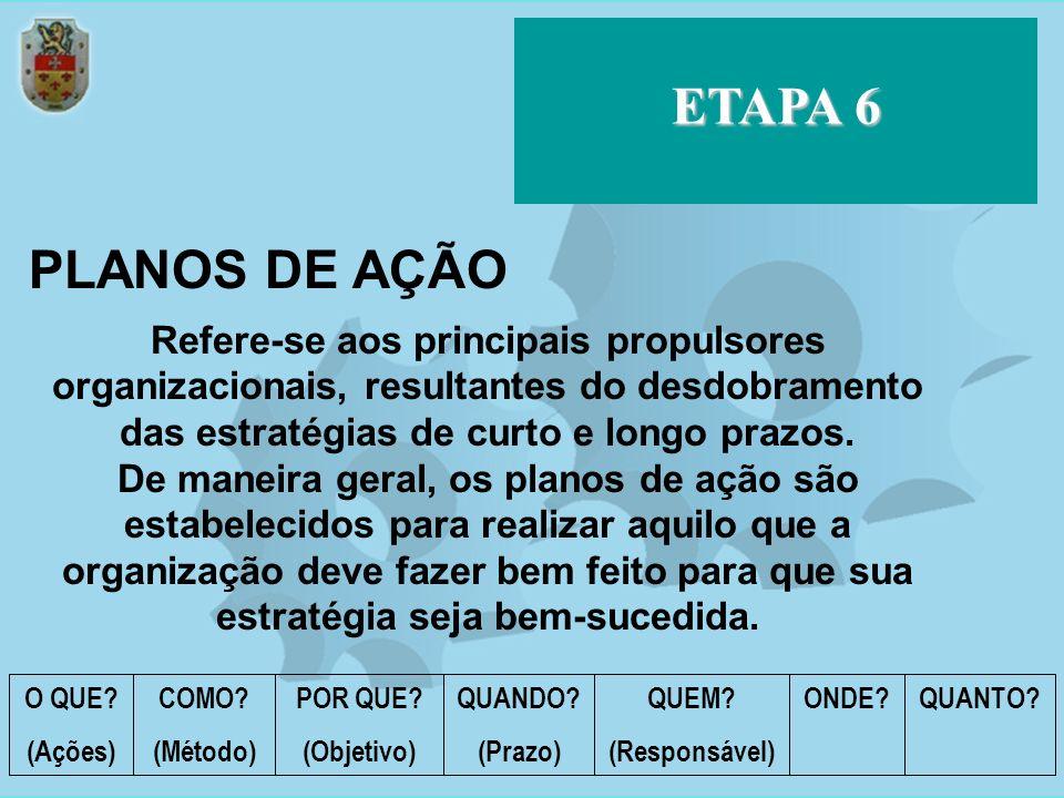 ETAPA 6PLANOS DE AÇÃO.