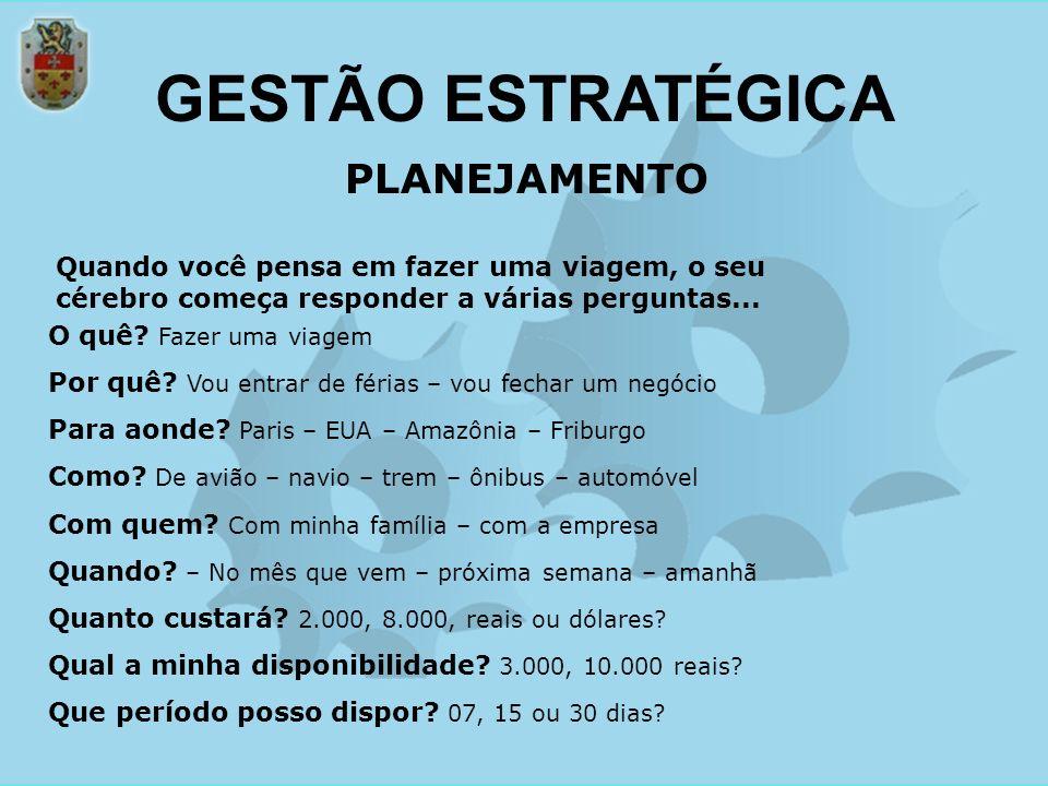 GESTÃO ESTRATÉGICA PLANEJAMENTO