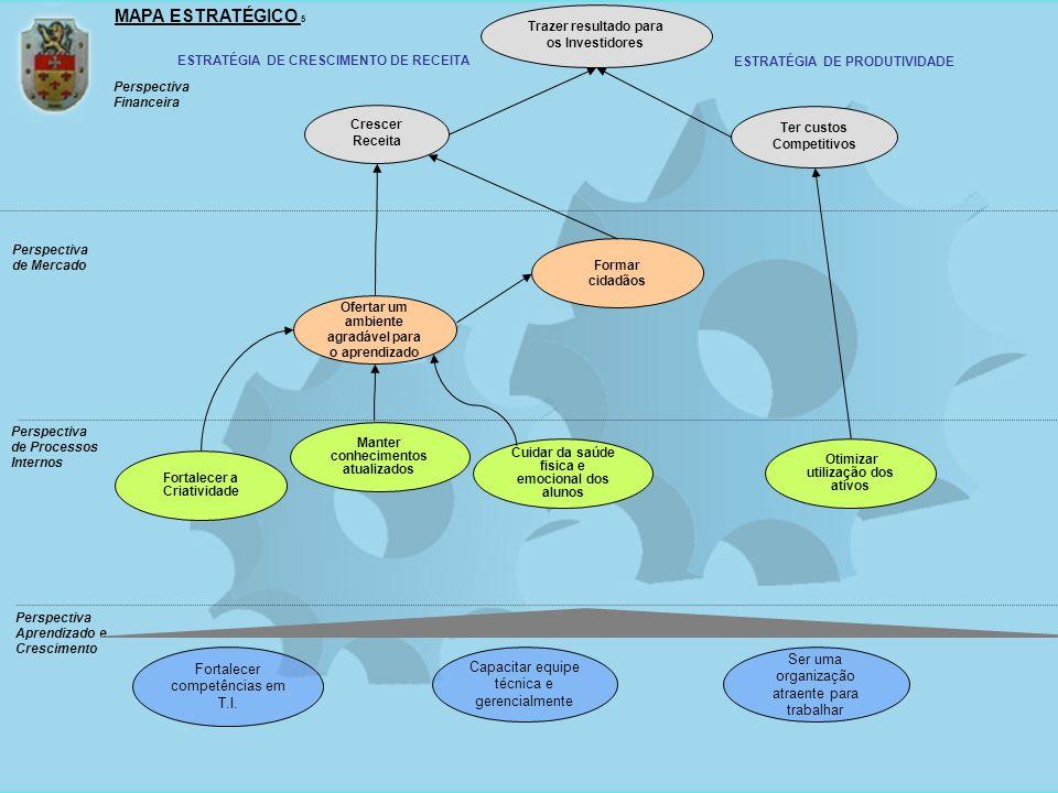 MAPA ESTRATÉGICO 5 Ser uma organização atraente para trabalhar