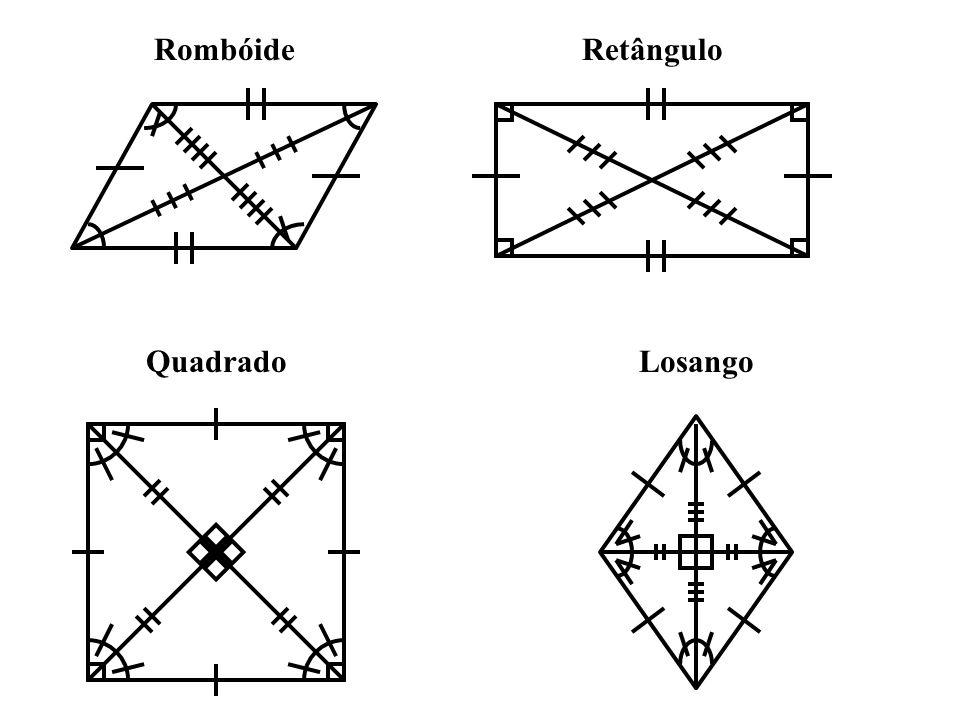 Rombóide Retângulo Quadrado Losango