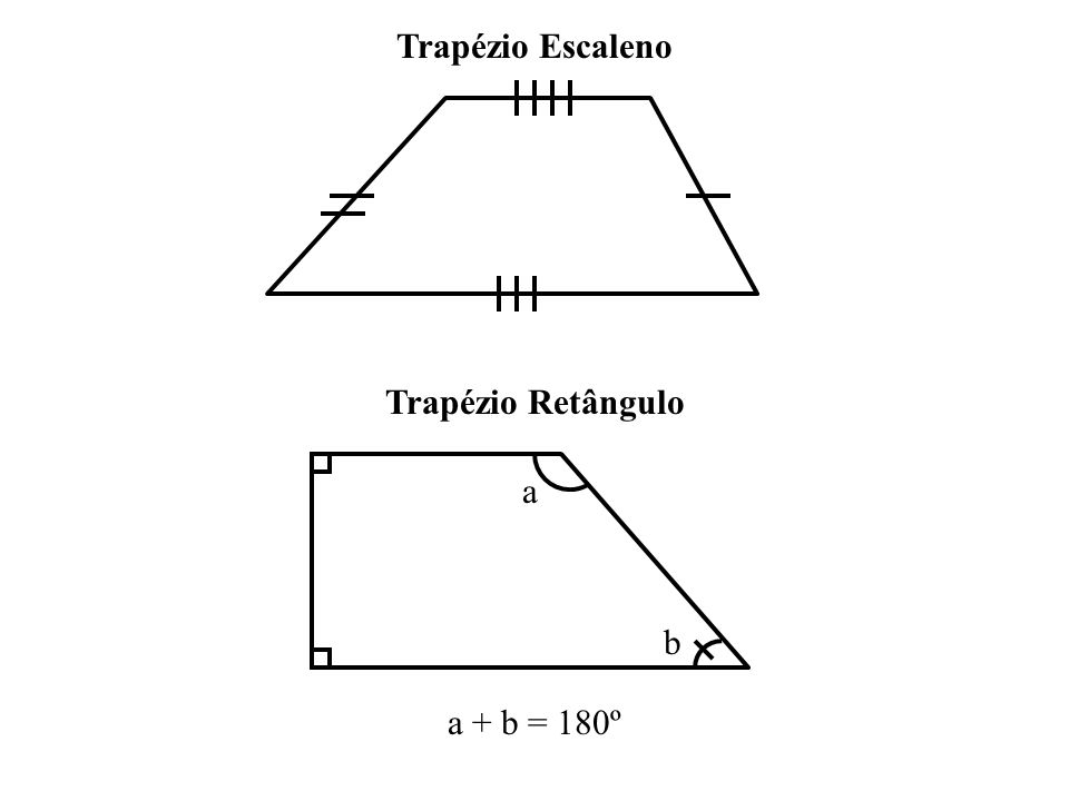 Trapézio Escaleno Trapézio Retângulo a b a + b = 180º
