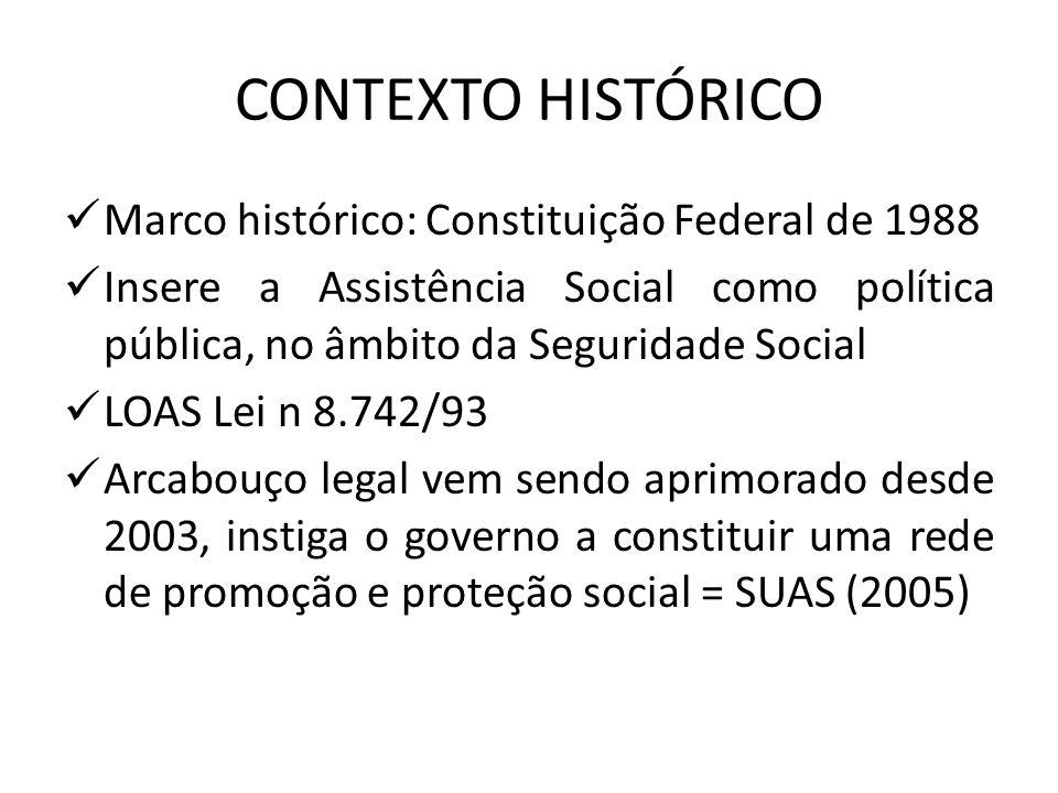 CONTEXTO HISTÓRICO Marco histórico: Constituição Federal de 1988