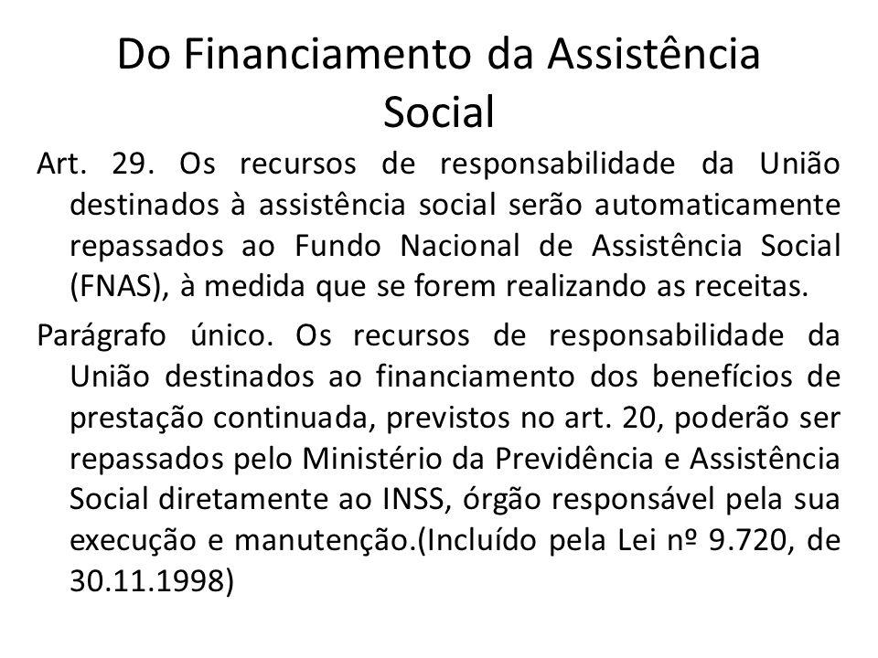 Do Financiamento da Assistência Social