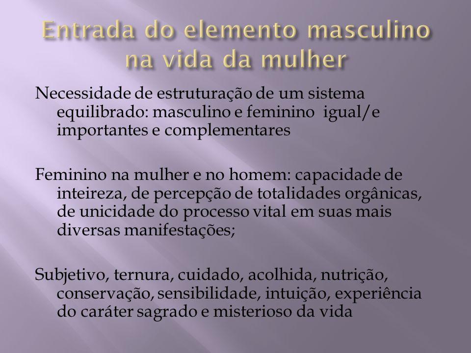 Entrada do elemento masculino na vida da mulher