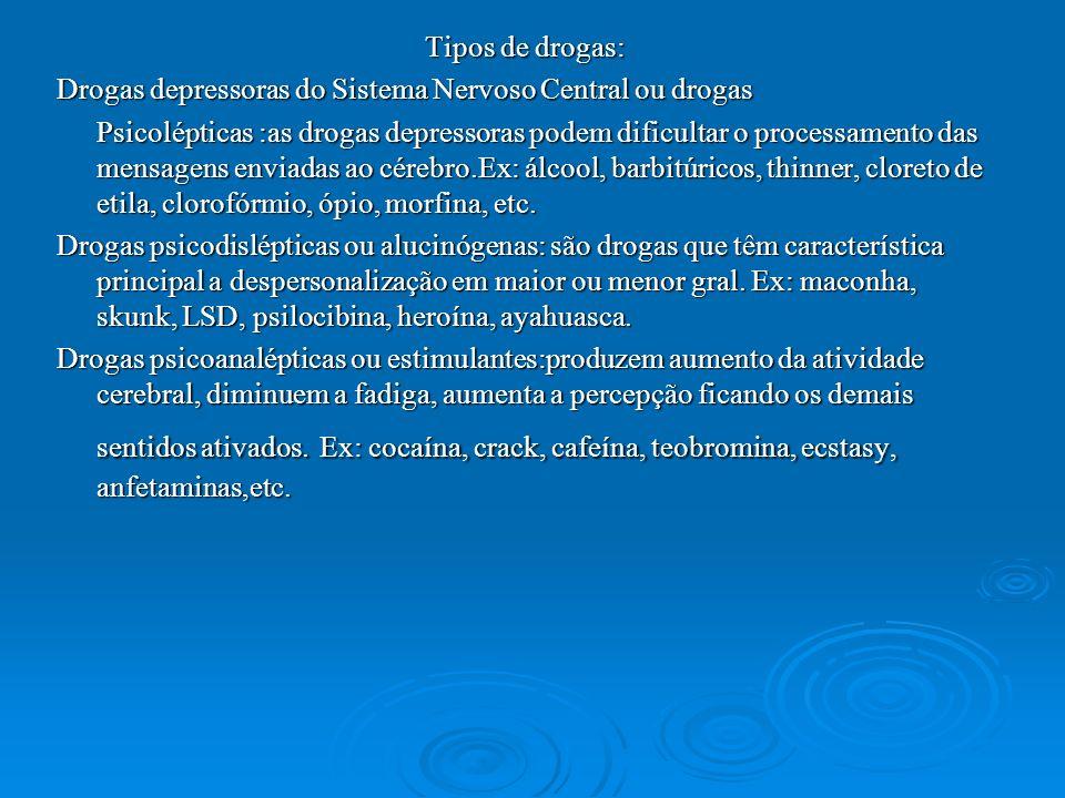 Tipos de drogas: Drogas depressoras do Sistema Nervoso Central ou drogas.