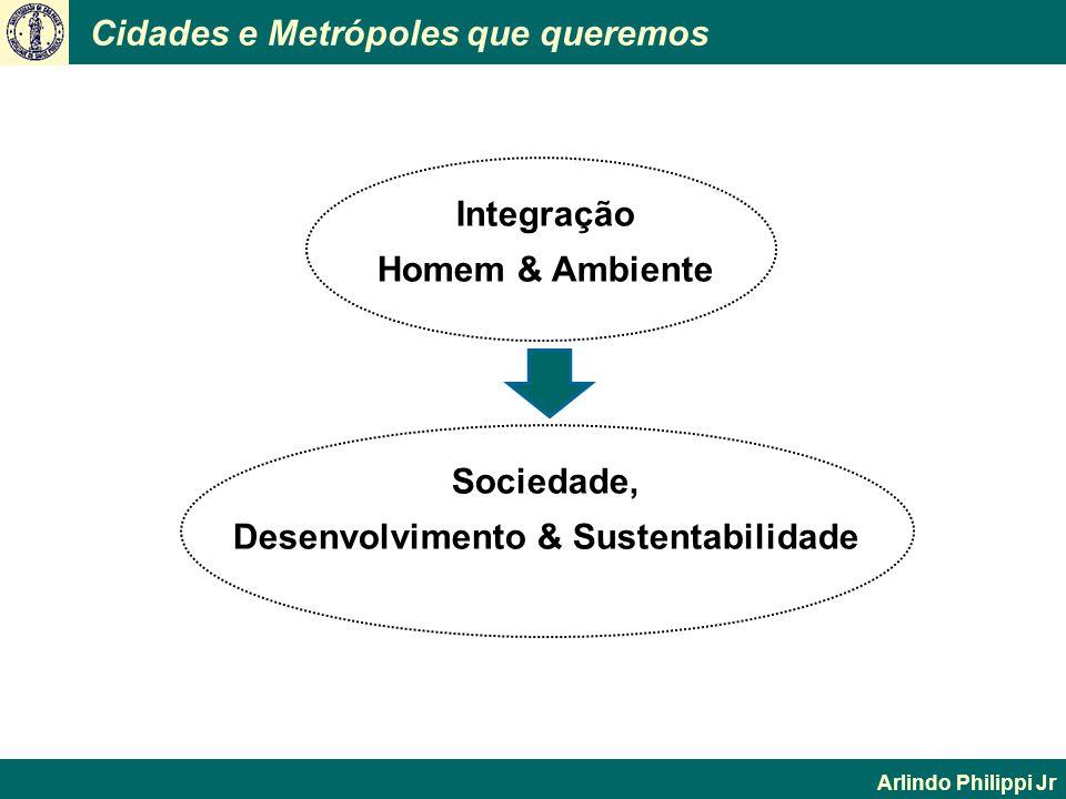 Desenvolvimento & Sustentabilidade