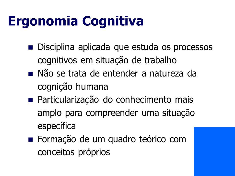 Ergonomia Cognitiva Disciplina aplicada que estuda os processos cognitivos em situação de trabalho.