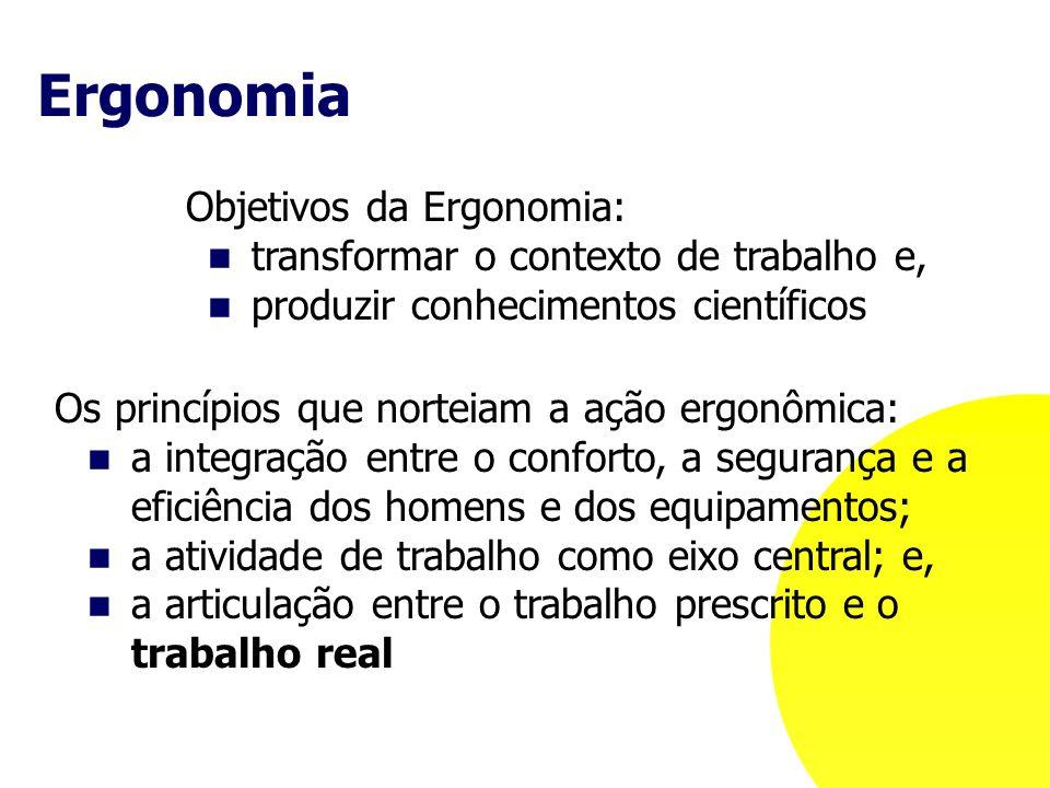 Ergonomia Objetivos da Ergonomia: