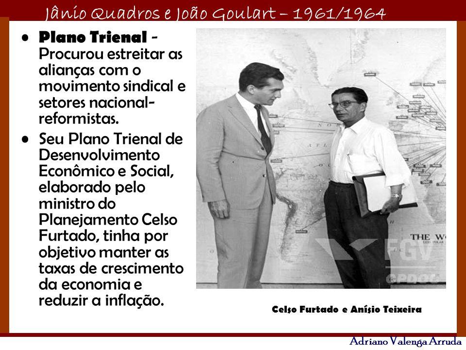 Celso Furtado e Anísio Teixeira