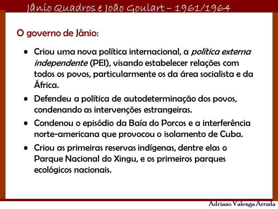 O governo de Jânio: