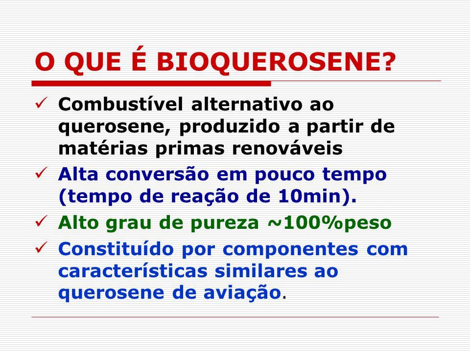 O QUE É BIOQUEROSENE Combustível alternativo ao querosene, produzido a partir de matérias primas renováveis.