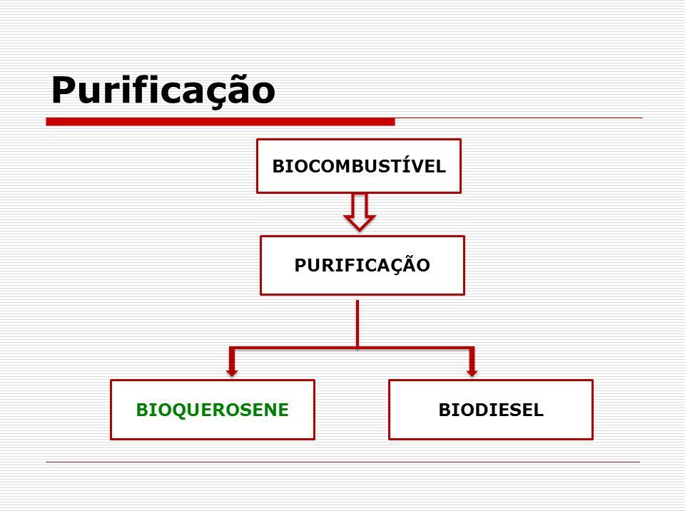 Purificação BIOCOMBUSTÍVEL PURIFICAÇÃO BIOQUEROSENE BIODIESEL