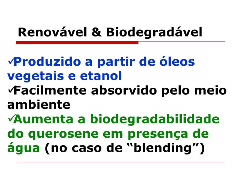 Renovável & Biodegradável