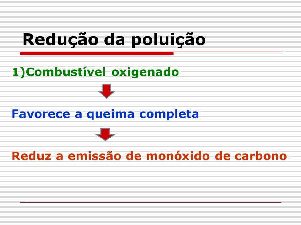Redução da poluição 1)Combustível oxigenado Favorece a queima completa