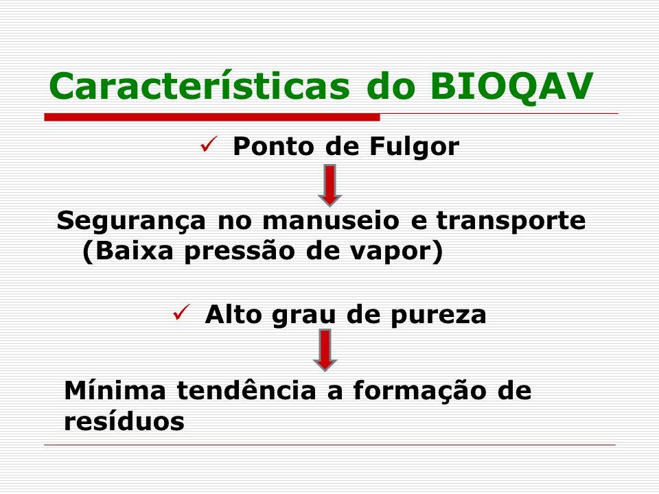 Características do BIOQAV