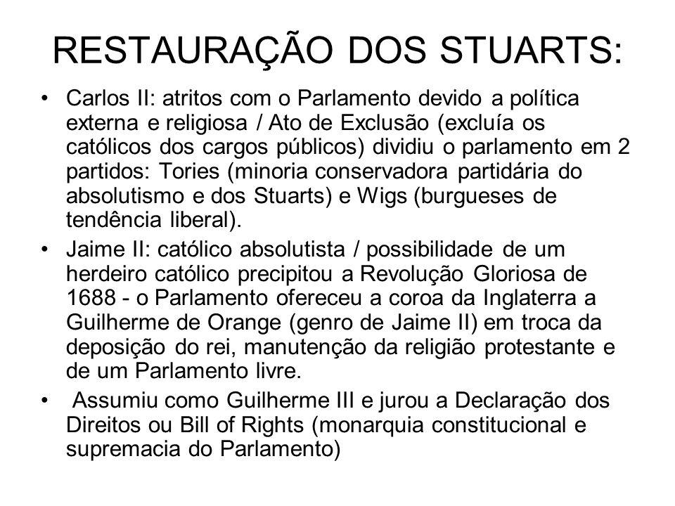 RESTAURAÇÃO DOS STUARTS:
