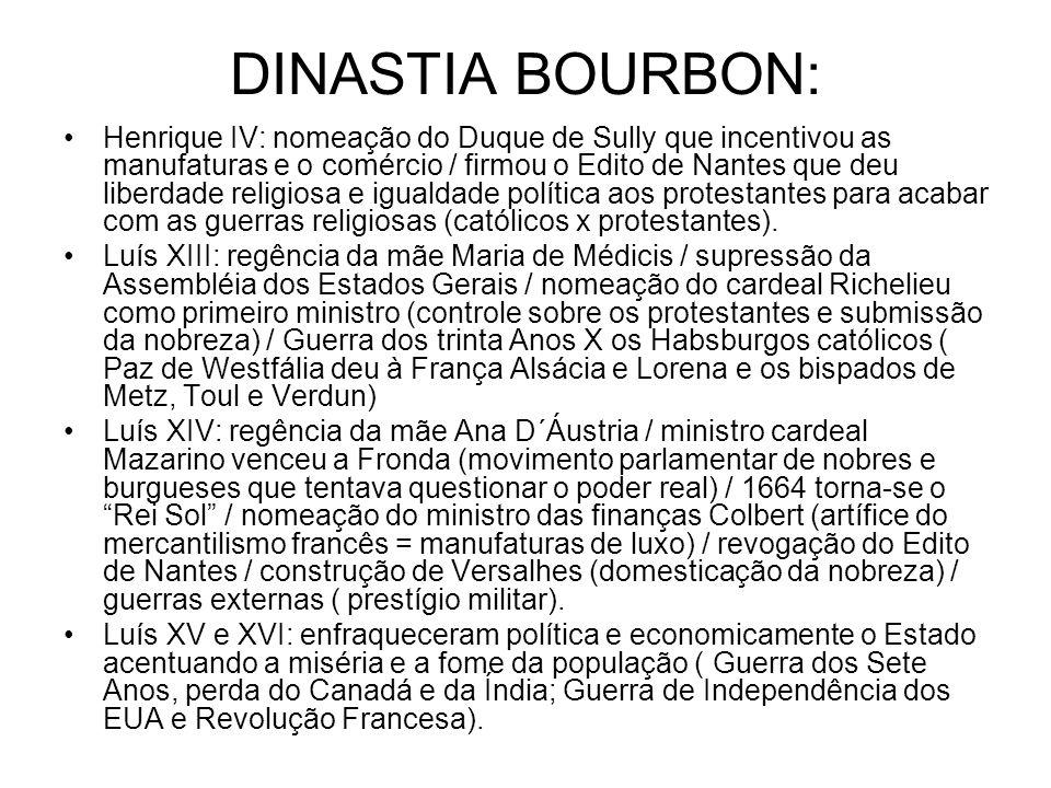 DINASTIA BOURBON: