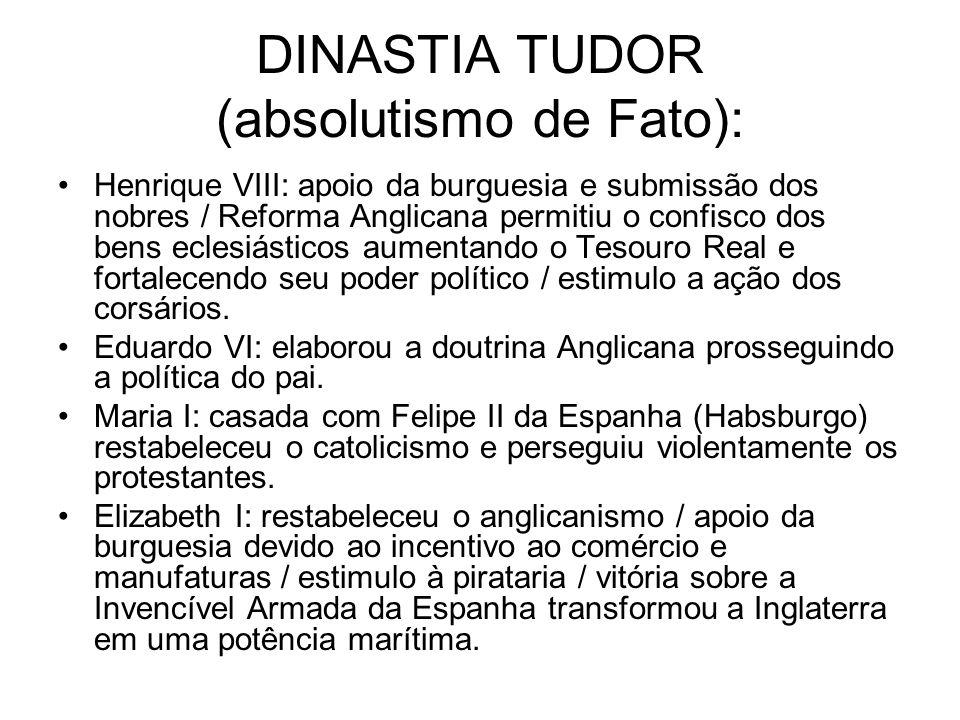 DINASTIA TUDOR (absolutismo de Fato):