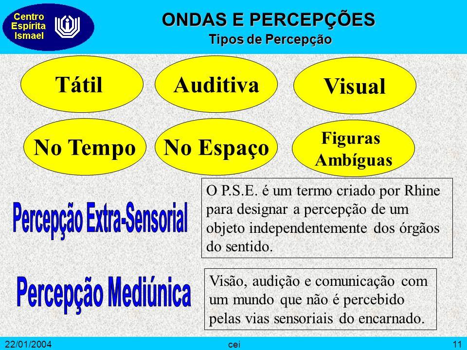 Tátil Auditiva Visual No Tempo No Espaço