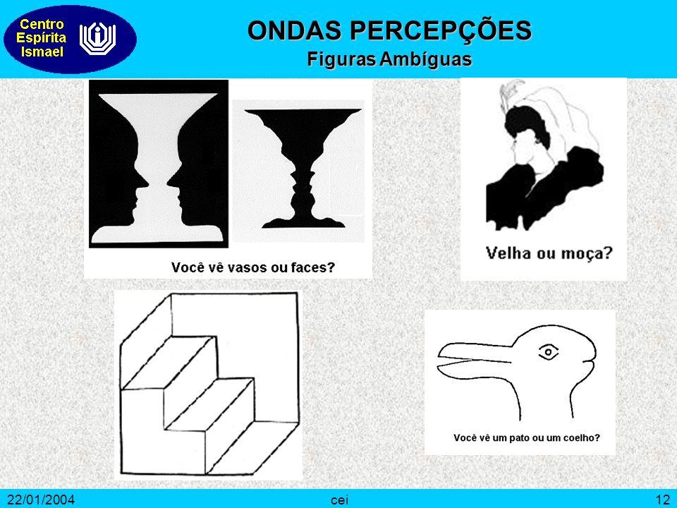 ONDAS PERCEPÇÕES Figuras Ambíguas 22/01/2004 cei