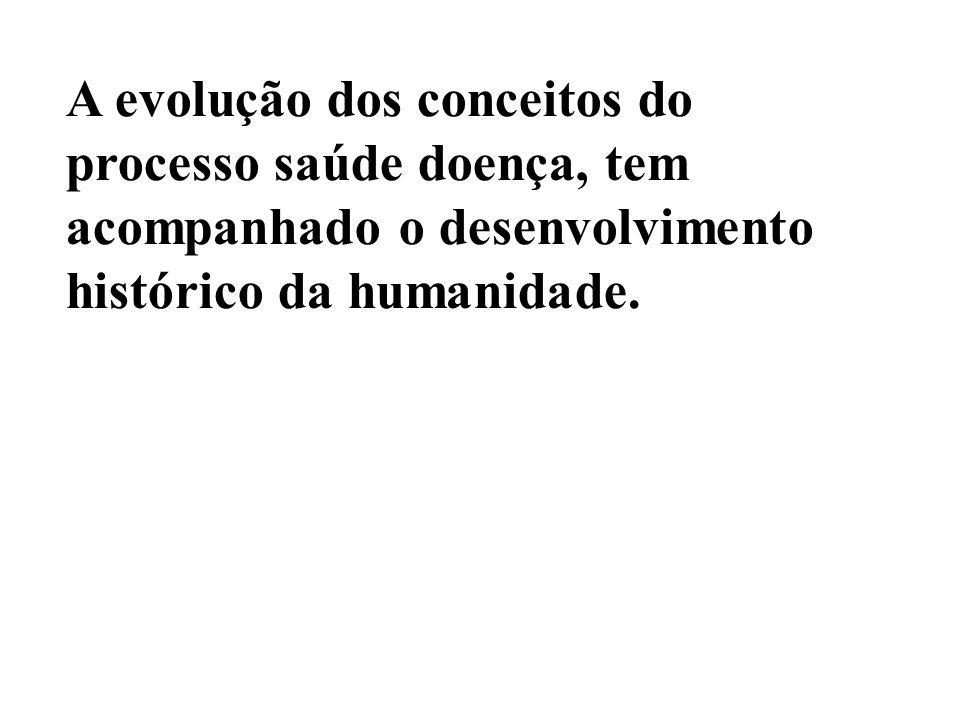 A evolução dos conceitos do processo saúde doença, tem acompanhado o desenvolvimento histórico da humanidade.
