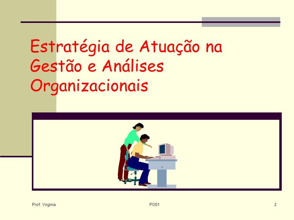 Estratégia de Atuação na Gestão e Análises Organizacionais