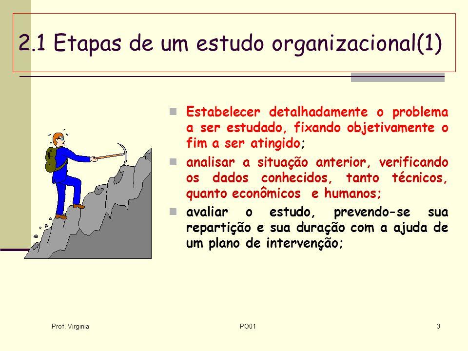 2.1 Etapas de um estudo organizacional(1)