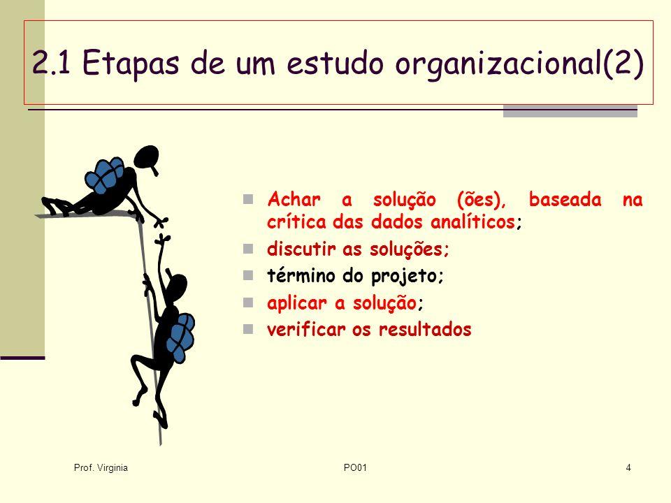 2.1 Etapas de um estudo organizacional(2)
