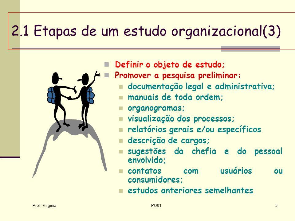 2.1 Etapas de um estudo organizacional(3)