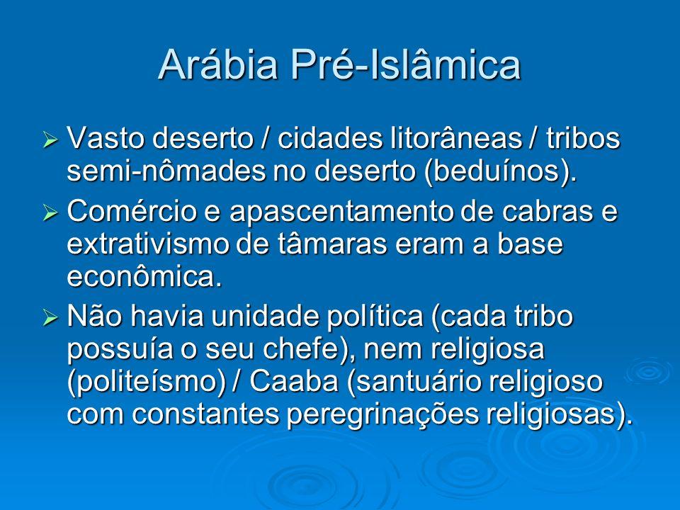 Arábia Pré-Islâmica Vasto deserto / cidades litorâneas / tribos semi-nômades no deserto (beduínos).