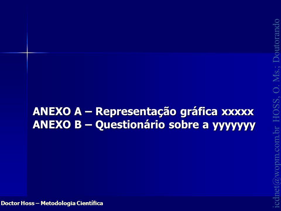 ANEXO A – Representação gráfica xxxxx