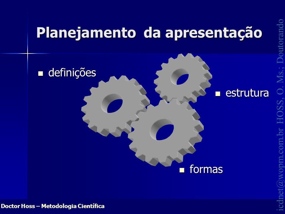Planejamento da apresentação