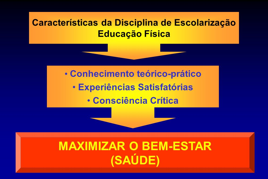 MAXIMIZAR O BEM-ESTAR (SAÚDE)