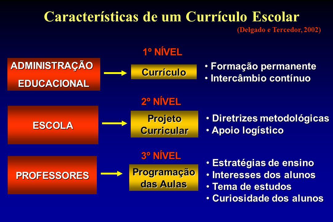 Características de um Currículo Escolar