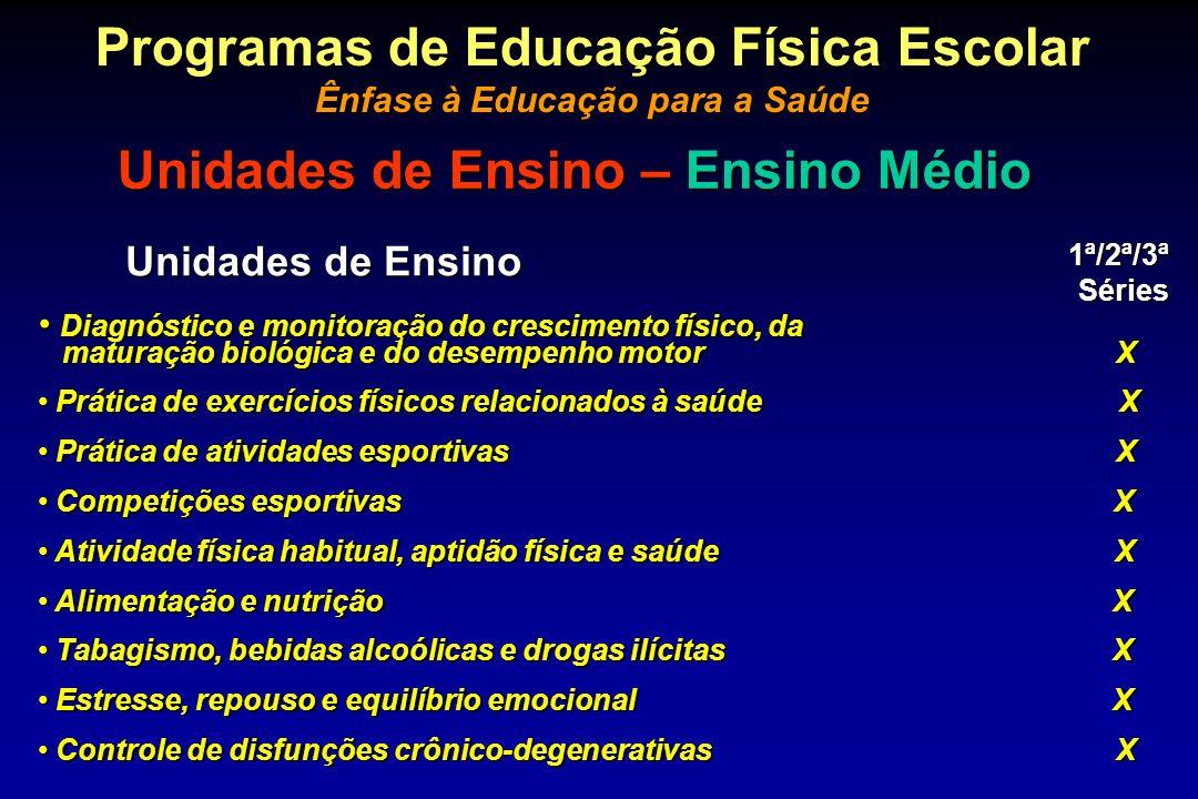 Programas de Educação Física Escolar Unidades de Ensino – Ensino Médio