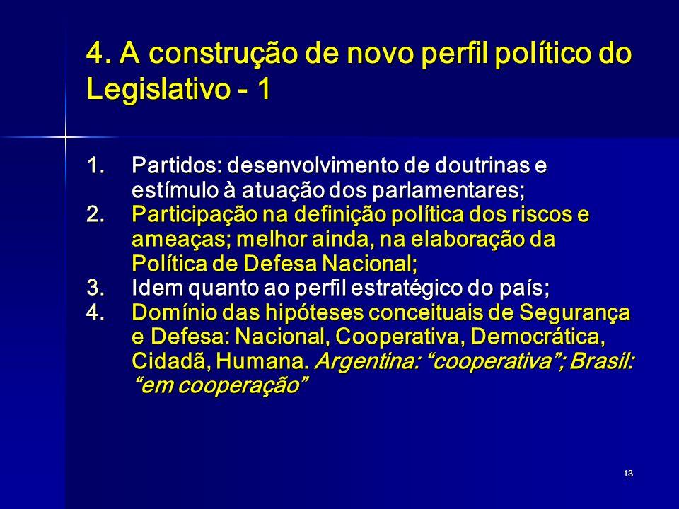 4. A construção de novo perfil político do Legislativo - 1