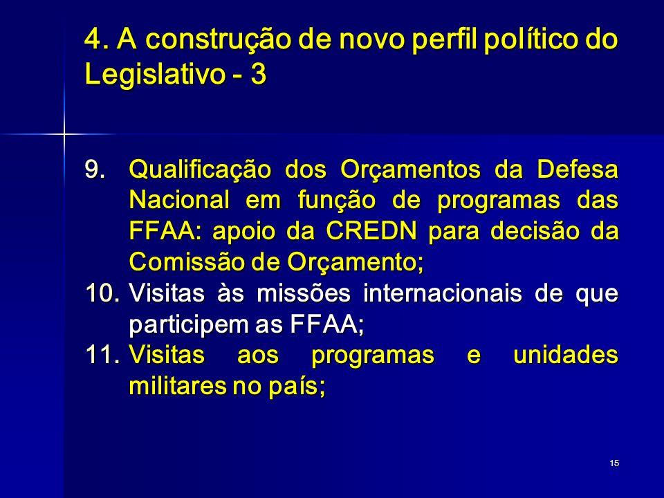 4. A construção de novo perfil político do Legislativo - 3