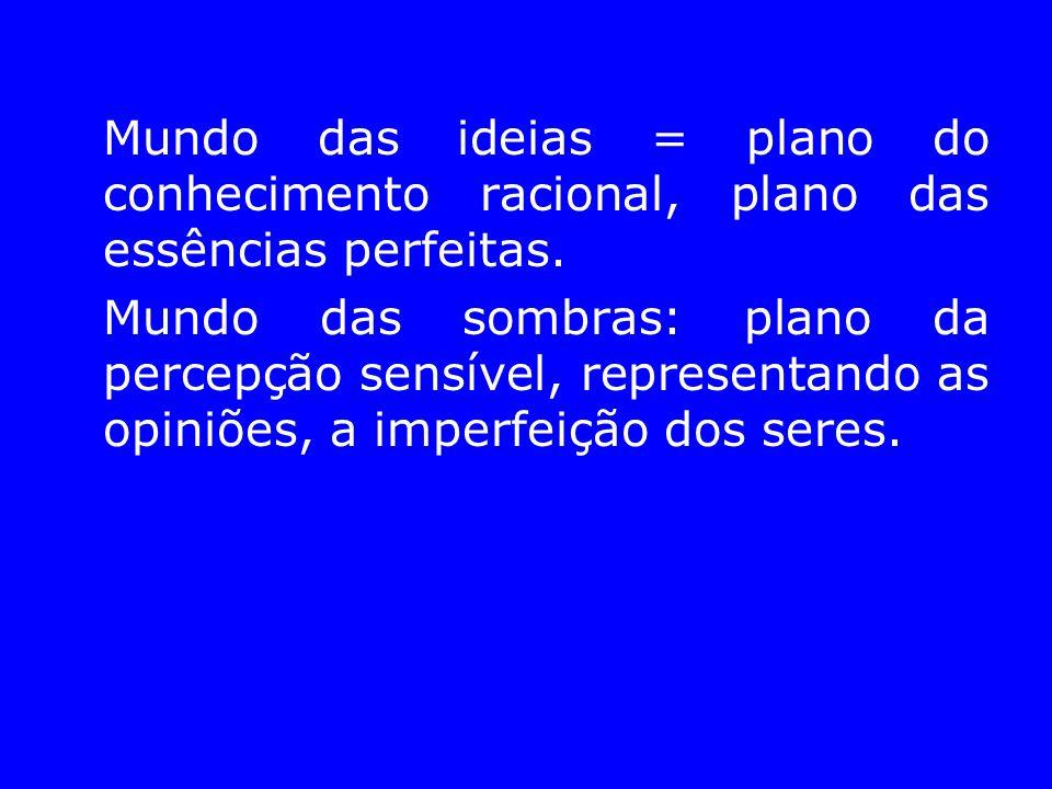 Mundo das ideias = plano do conhecimento racional, plano das essências perfeitas.