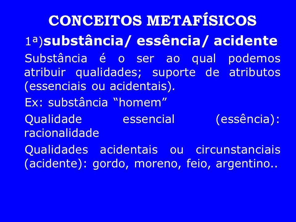 CONCEITOS METAFÍSICOS