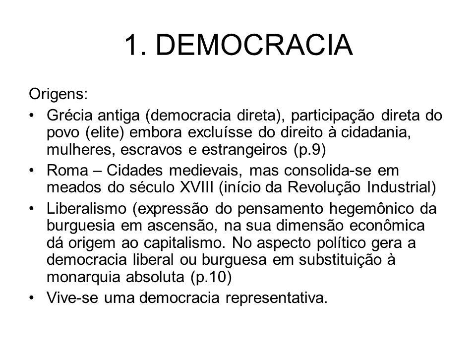1. DEMOCRACIA Origens: