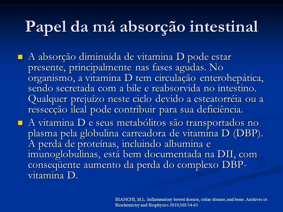 Papel da má absorção intestinal