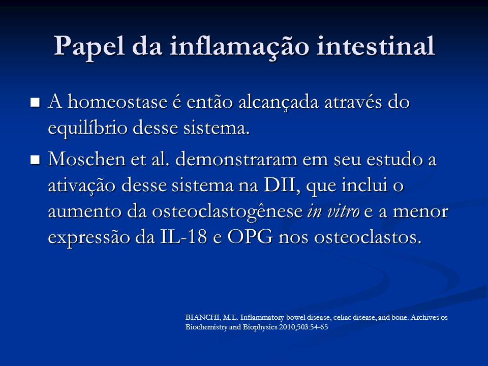 Papel da inflamação intestinal