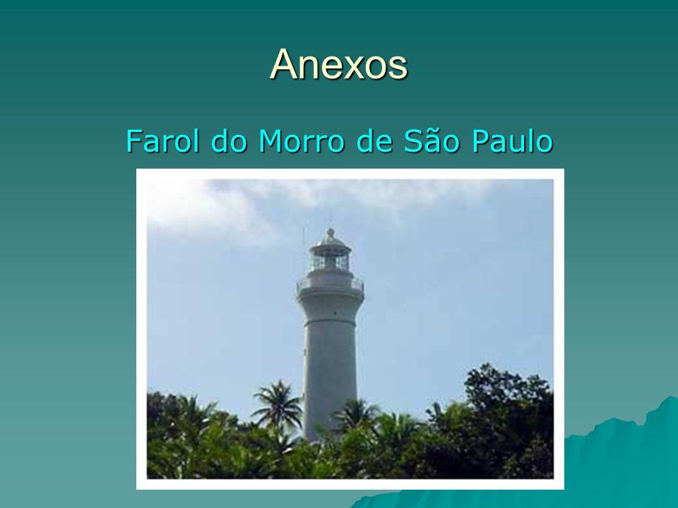 Farol do Morro de São Paulo