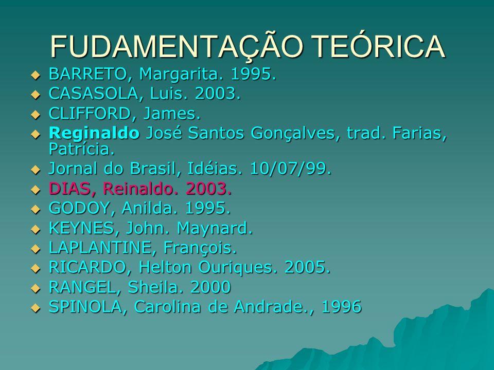 FUDAMENTAÇÃO TEÓRICA BARRETO, Margarita. 1995. CASASOLA, Luis. 2003.