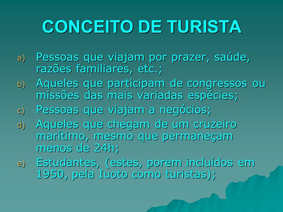 CONCEITO DE TURISTAPessoas que viajam por prazer, saúde, razões familiares, etc.;