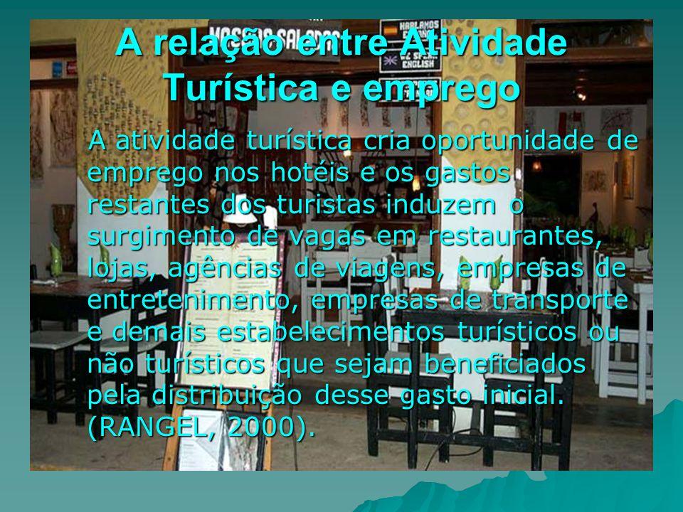 A relação entre Atividade Turística e emprego