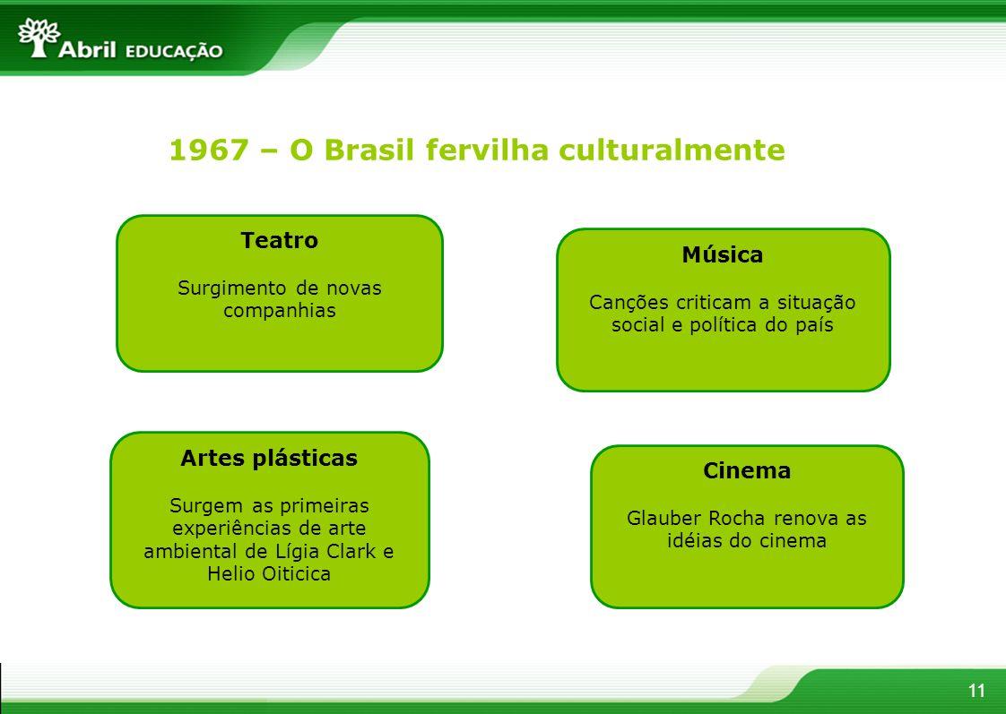 1967 – O Brasil fervilha culturalmente