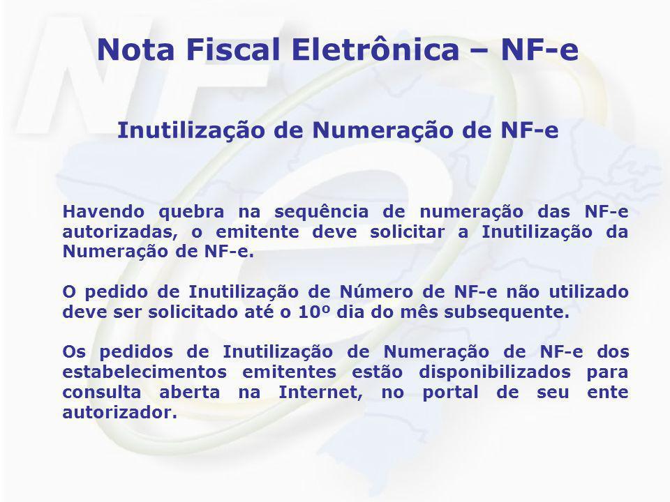 Nota Fiscal Eletrônica – NF-e Inutilização de Numeração de NF-e